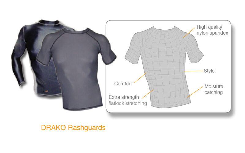 tech-mesh-DRAKO RASHGUARDS